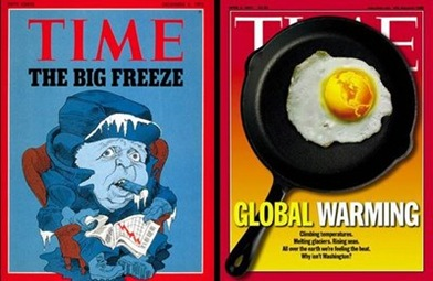 global cooling global warming time
